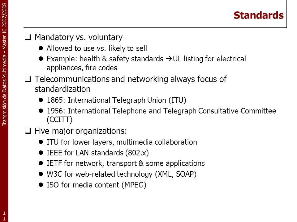 Standards Mandatory vs. voluntary