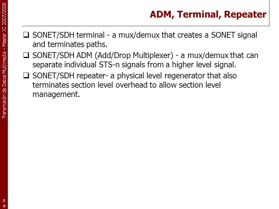 ADM, Terminal, Repeater SONET/SDH terminal - a mux/demux that creates a SONET signal and terminates paths.