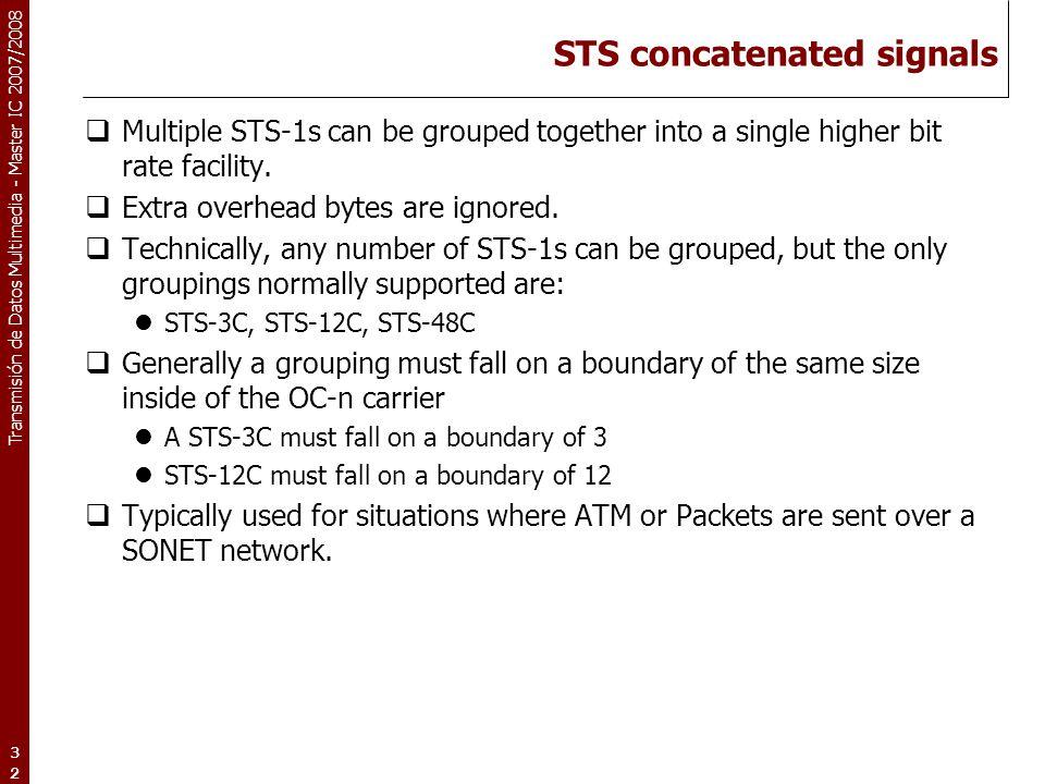 STS concatenated signals