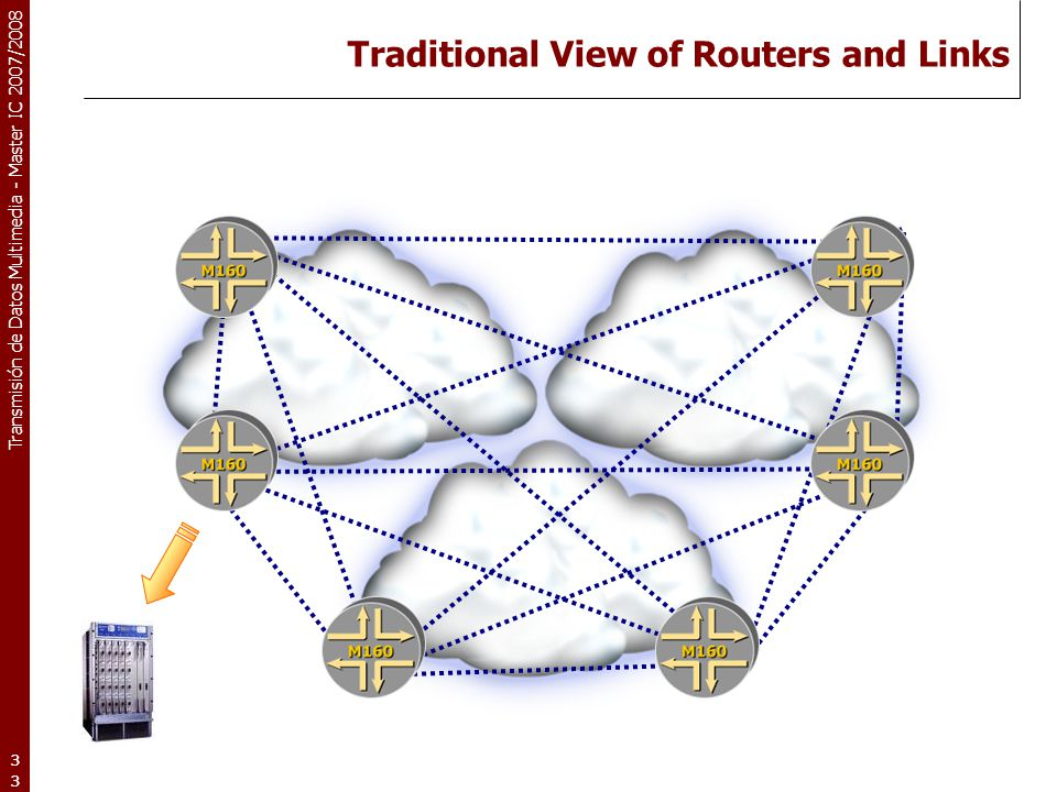 Traditional View of Routers and Links