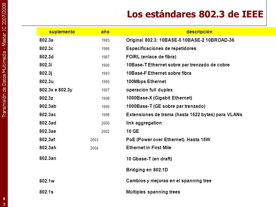 Los estándares 802.3 de IEEE suplemento año descripción 802.3a