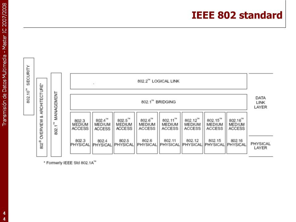 IEEE 802 standard