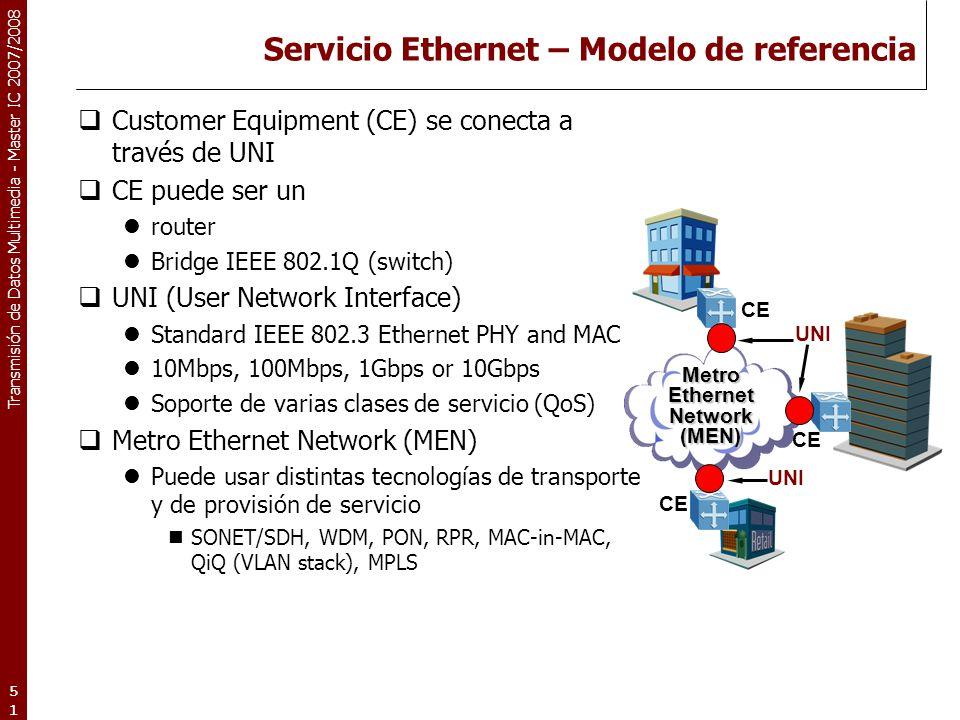 Servicio Ethernet – Modelo de referencia