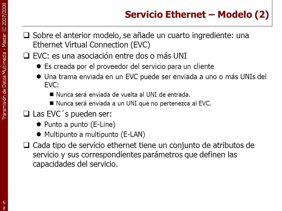 Servicio Ethernet – Modelo (2)