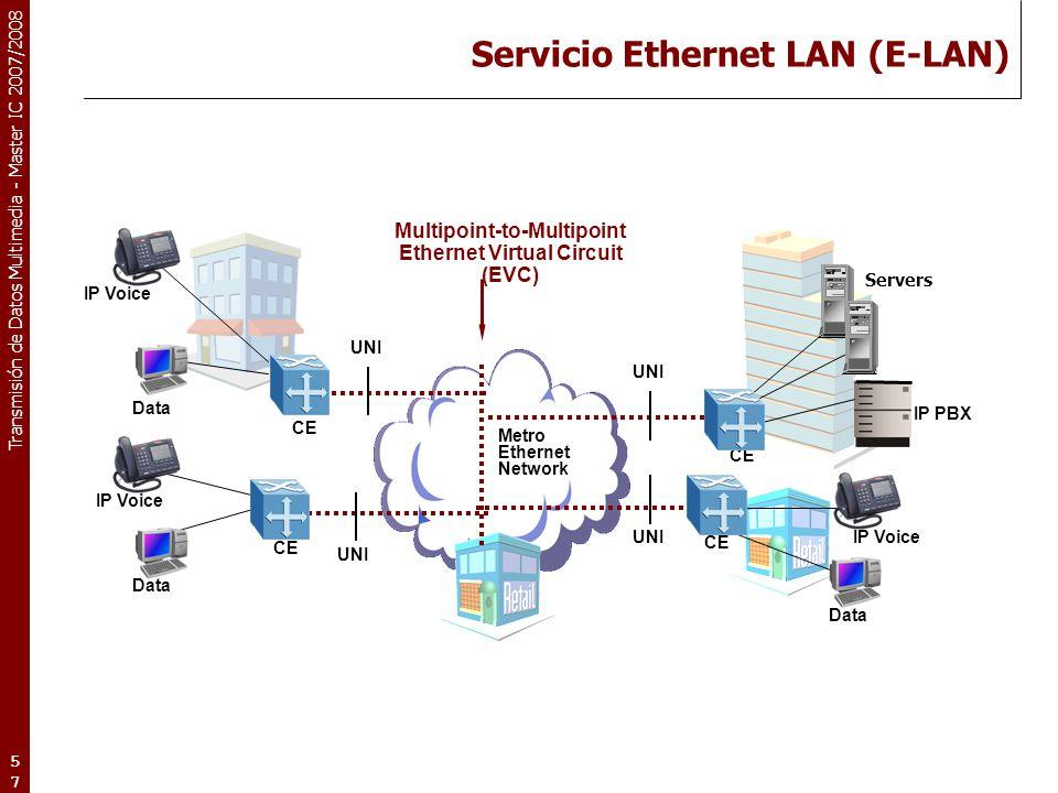 Servicio Ethernet LAN (E-LAN)