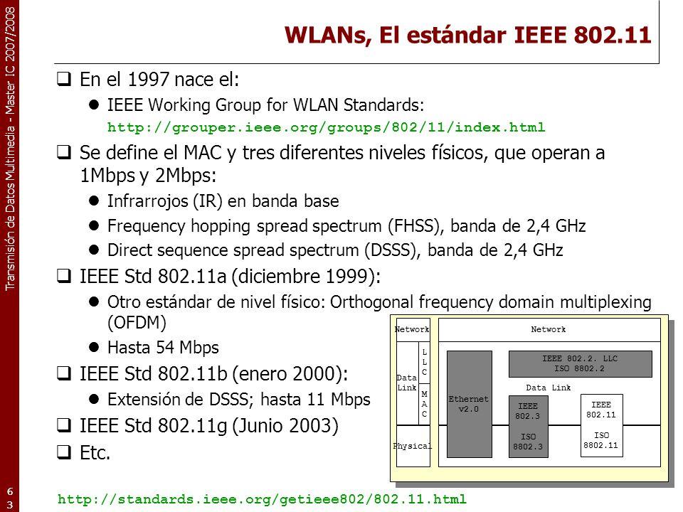 WLANs, El estándar IEEE 802.11 En el 1997 nace el: