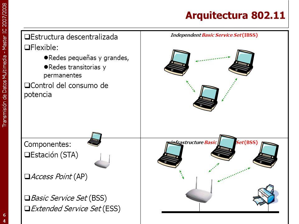 Arquitectura 802.11 Estructura descentralizada Flexible: