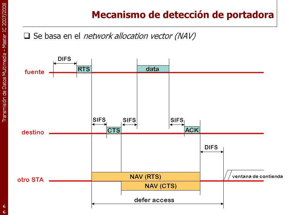 Mecanismo de detección de portadora