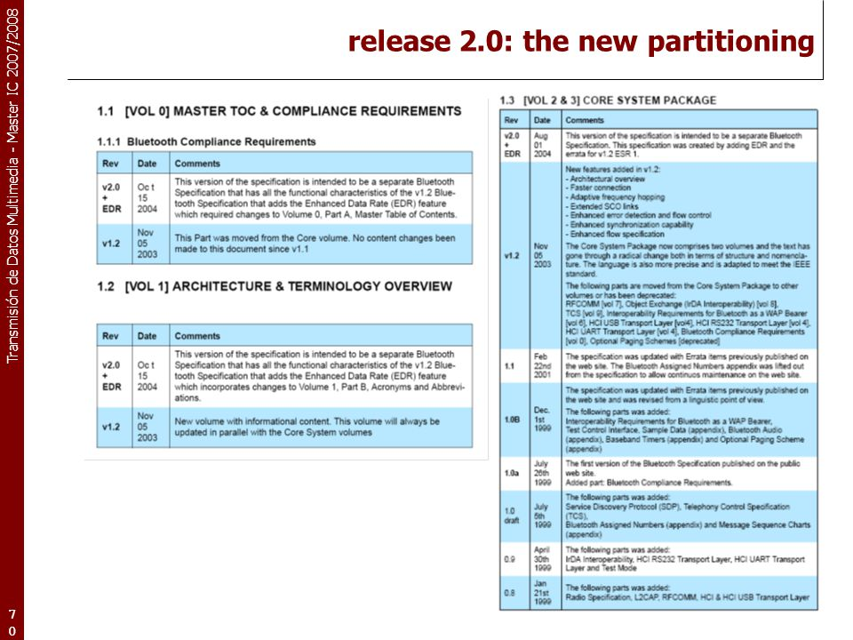 release 2.0: the new partitioning
