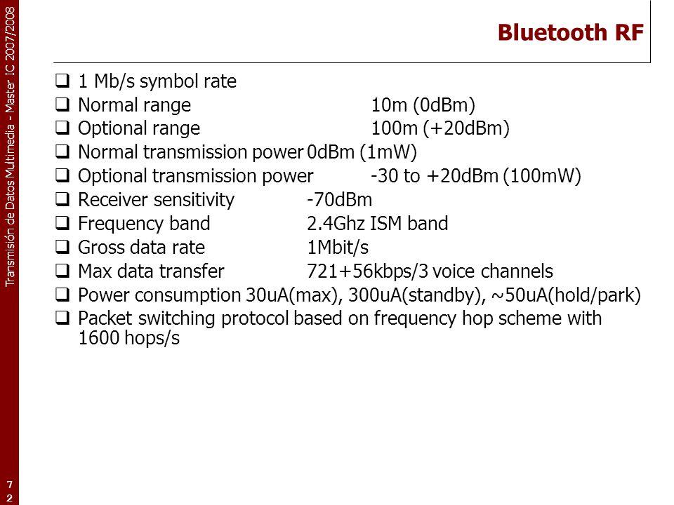Bluetooth RF 1 Mb/s symbol rate Normal range 10m (0dBm)