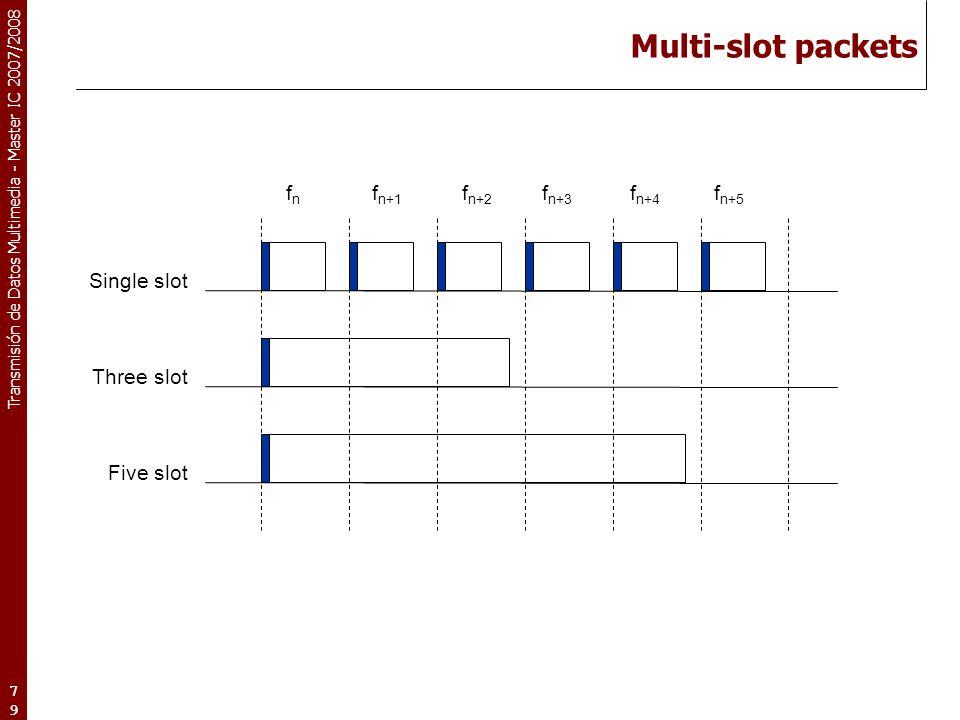 Multi-slot packets fn fn+1 fn+2 fn+3 fn+4 fn+5 Single slot Three slot