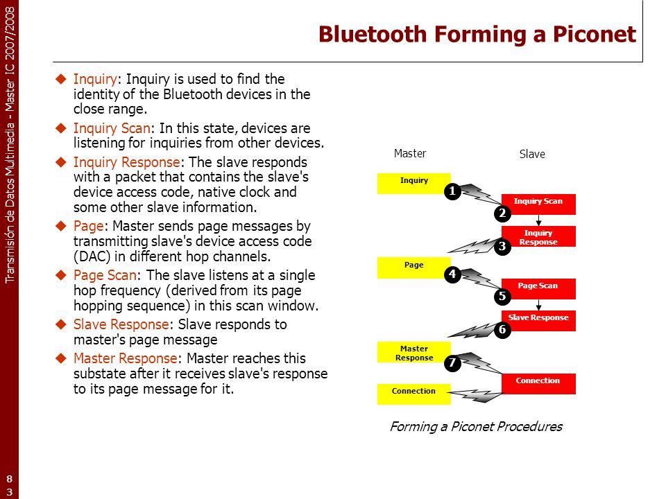 Bluetooth Forming a Piconet