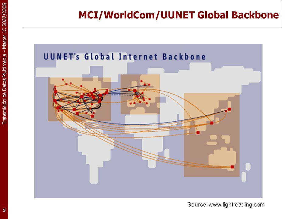 MCI/WorldCom/UUNET Global Backbone