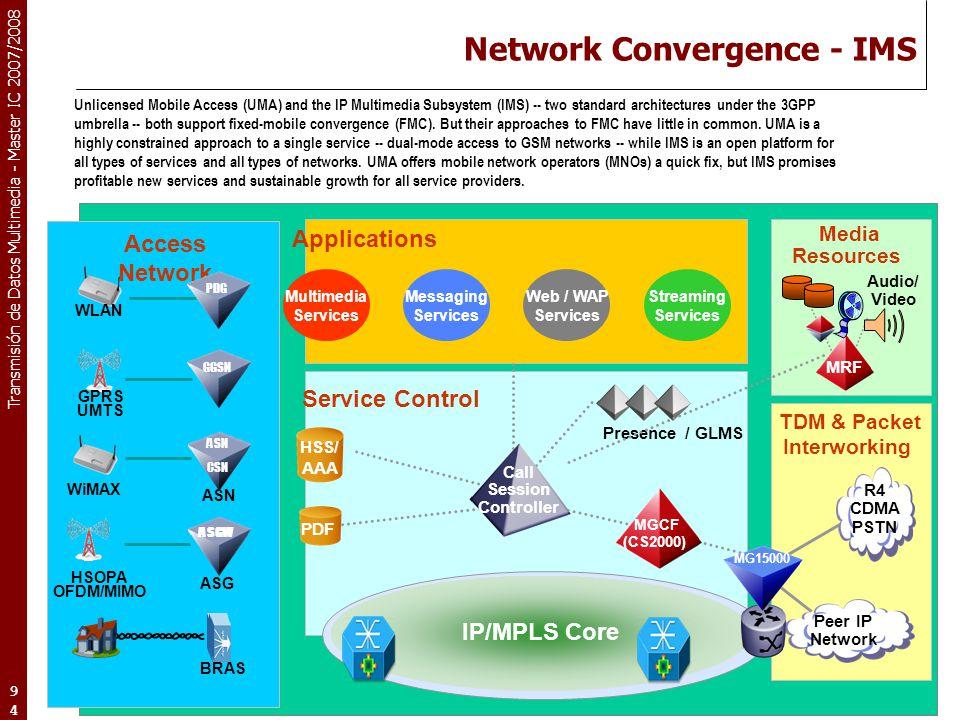 Network Convergence - IMS