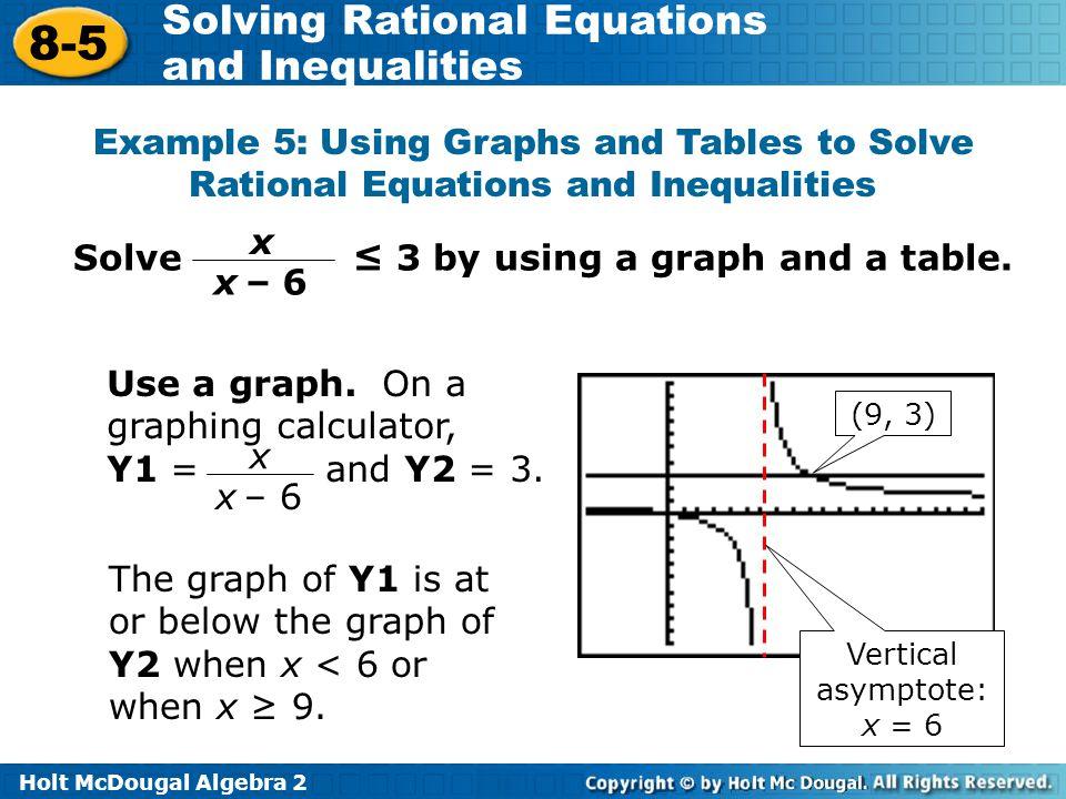Vertical asymptote: x = 6