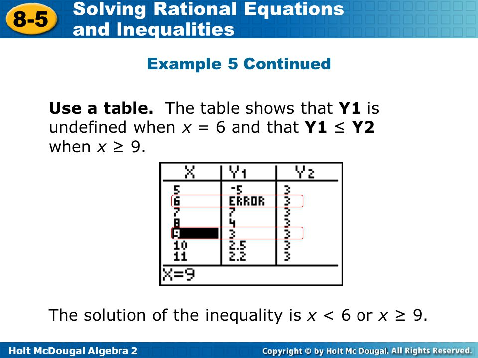 Example 5 Continued Use a table. The table shows that Y1 is undefined when x = 6 and that Y1 ≤ Y2 when x ≥ 9.