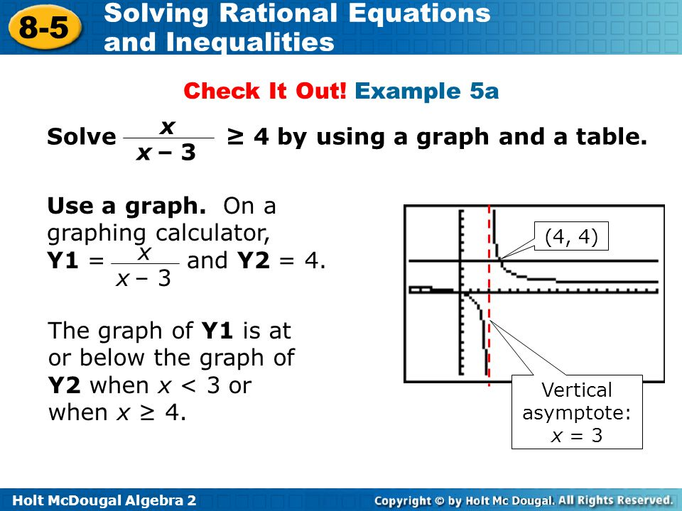 Vertical asymptote: x = 3
