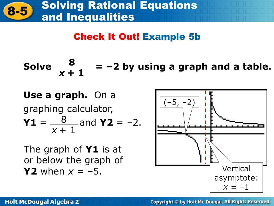 Vertical asymptote: x = –1
