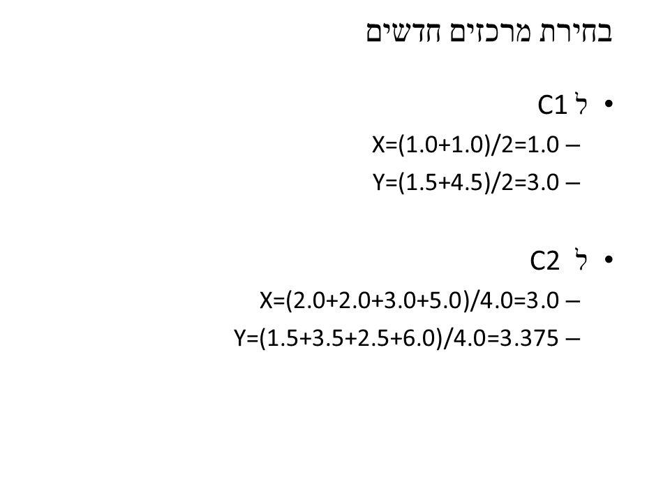 בחירת מרכזים חדשים ל C1 ל C2 X=(1.0+1.0)/2=1.0 Y=(1.5+4.5)/2=3.0