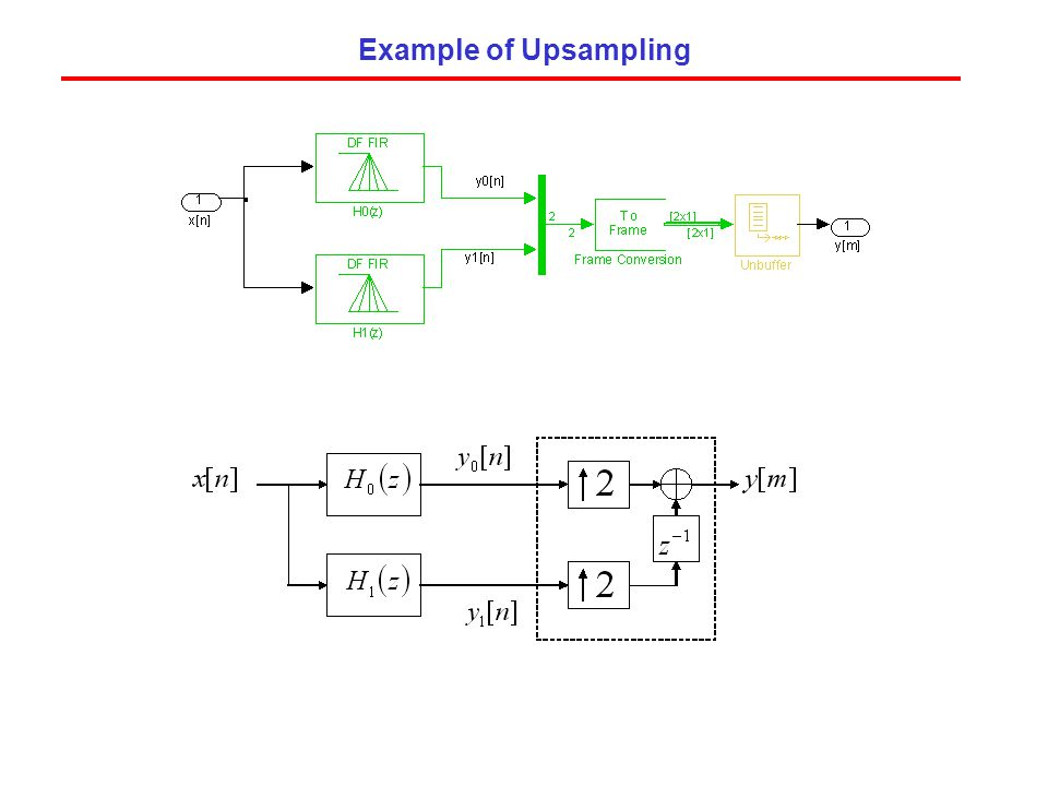 Example of Upsampling