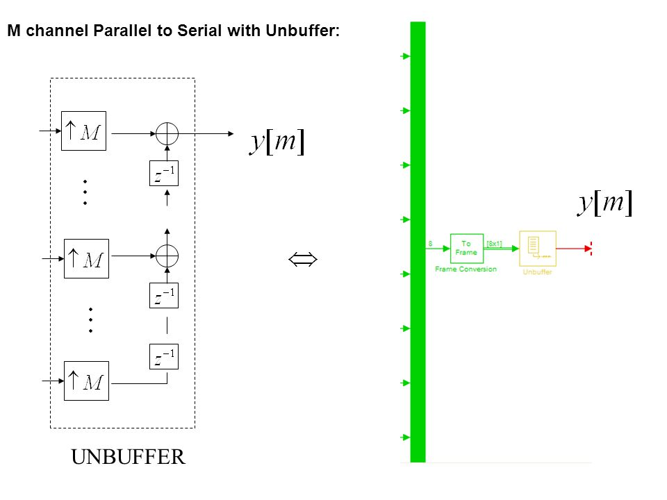 M channel Parallel to Serial with Unbuffer: