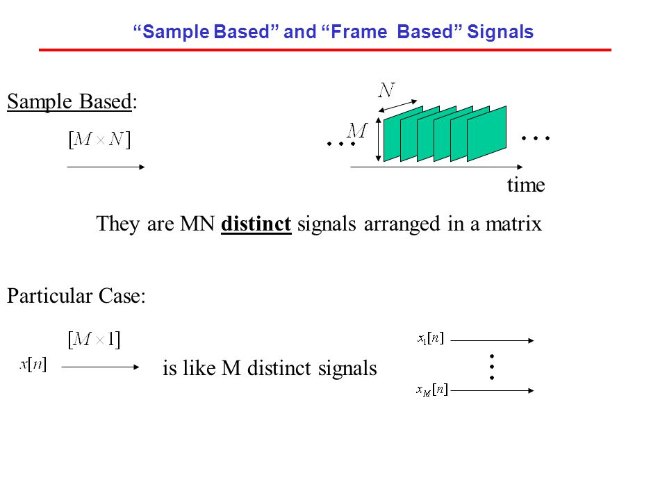 Sample Based and Frame Based Signals