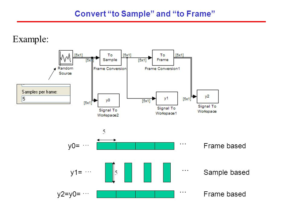Convert to Sample and to Frame