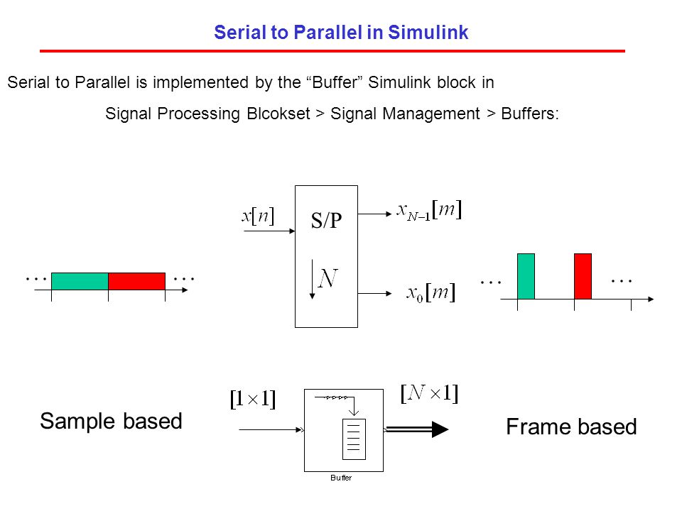 Serial to Parallel in Simulink