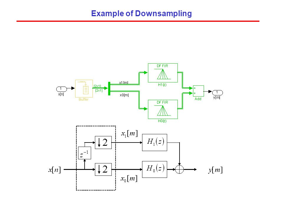 Example of Downsampling