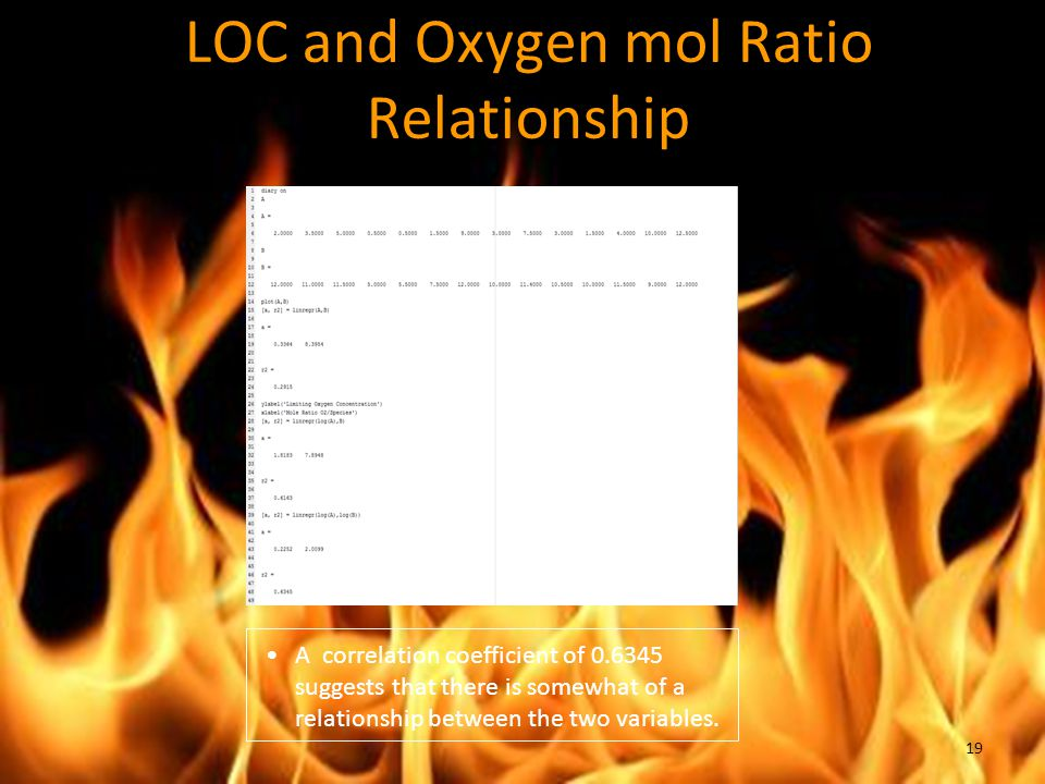 LOC and Oxygen mol Ratio Relationship