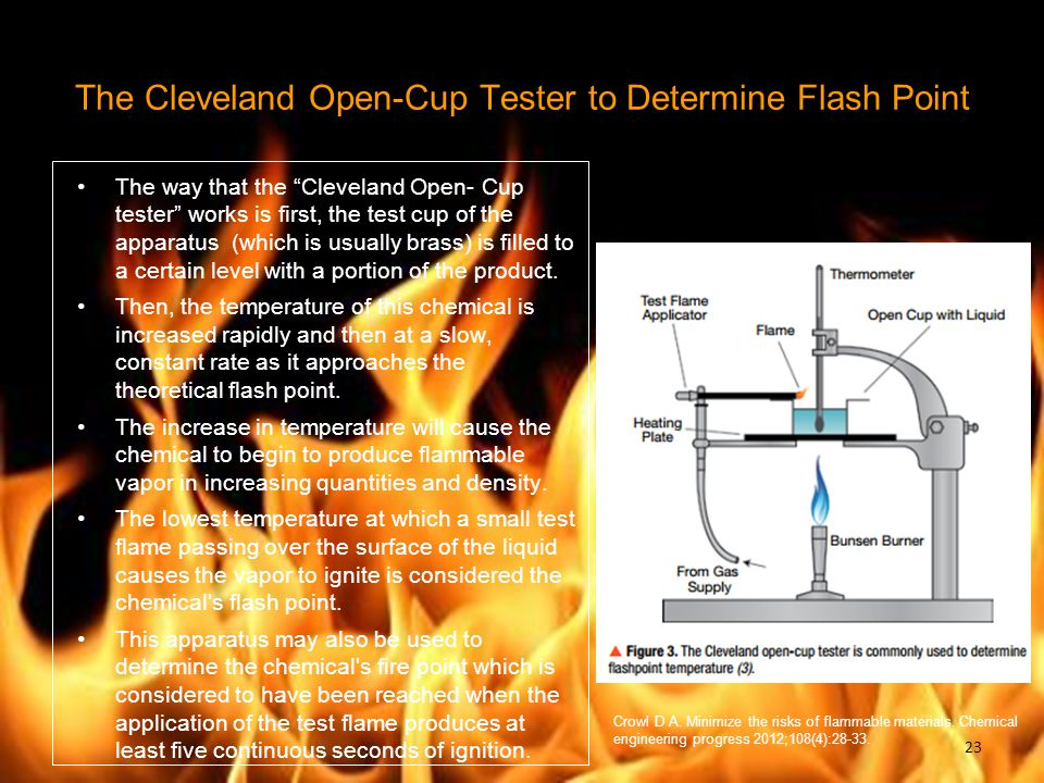The Cleveland Open-Cup Tester to Determine Flash Point