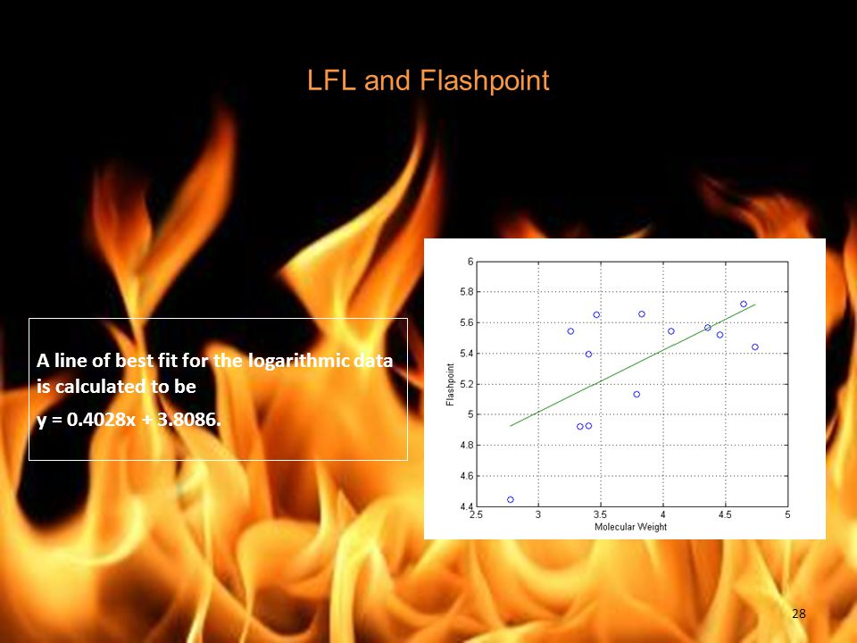 LFL and Flashpoint A line of best fit for the logarithmic data is calculated to be.