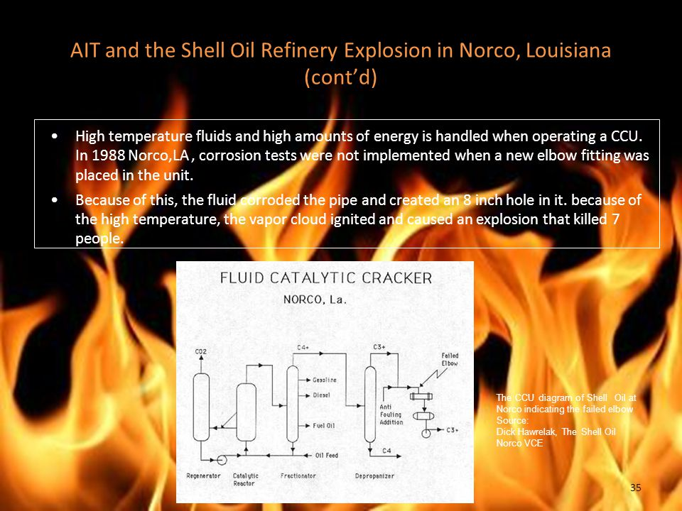 AIT and the Shell Oil Refinery Explosion in Norco, Louisiana (cont'd)