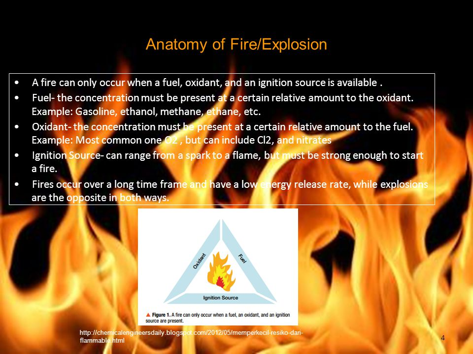 Anatomy of Fire/Explosion