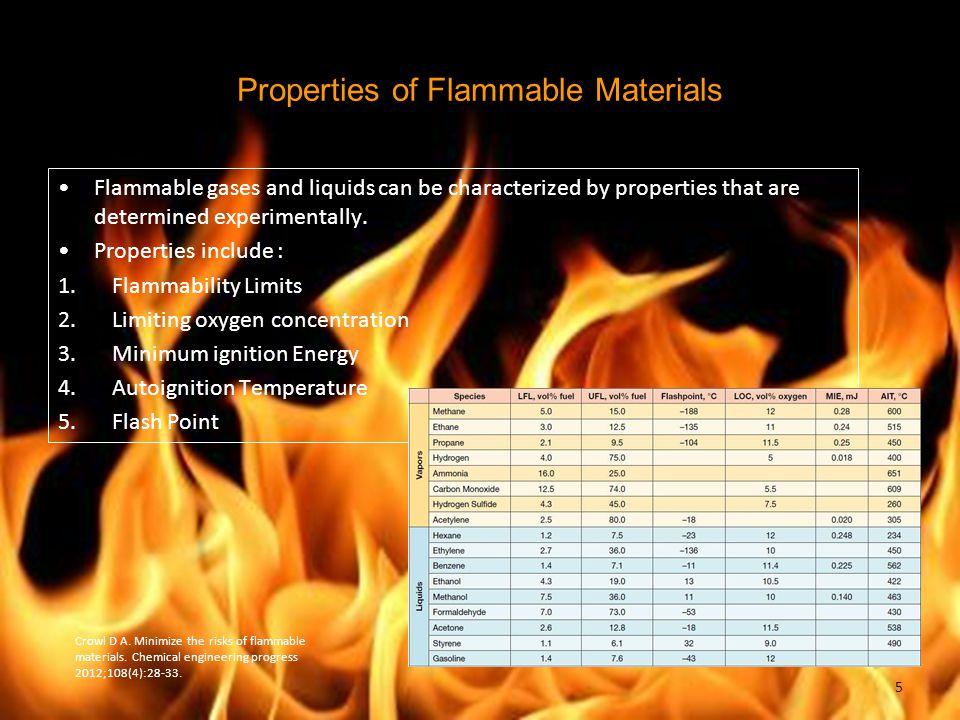 Properties of Flammable Materials