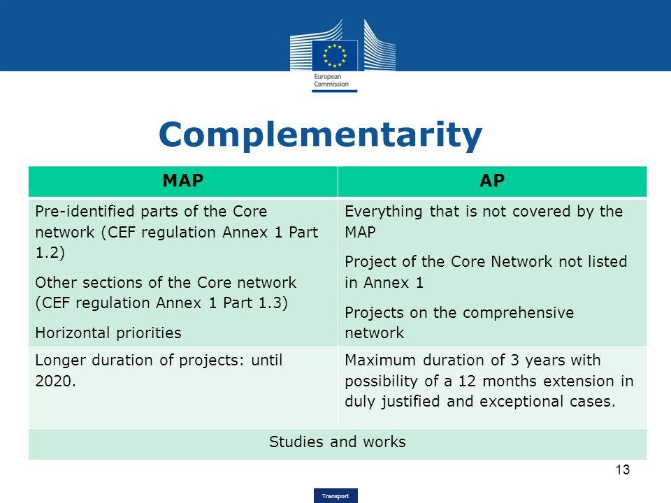 Complementarity MAP AP