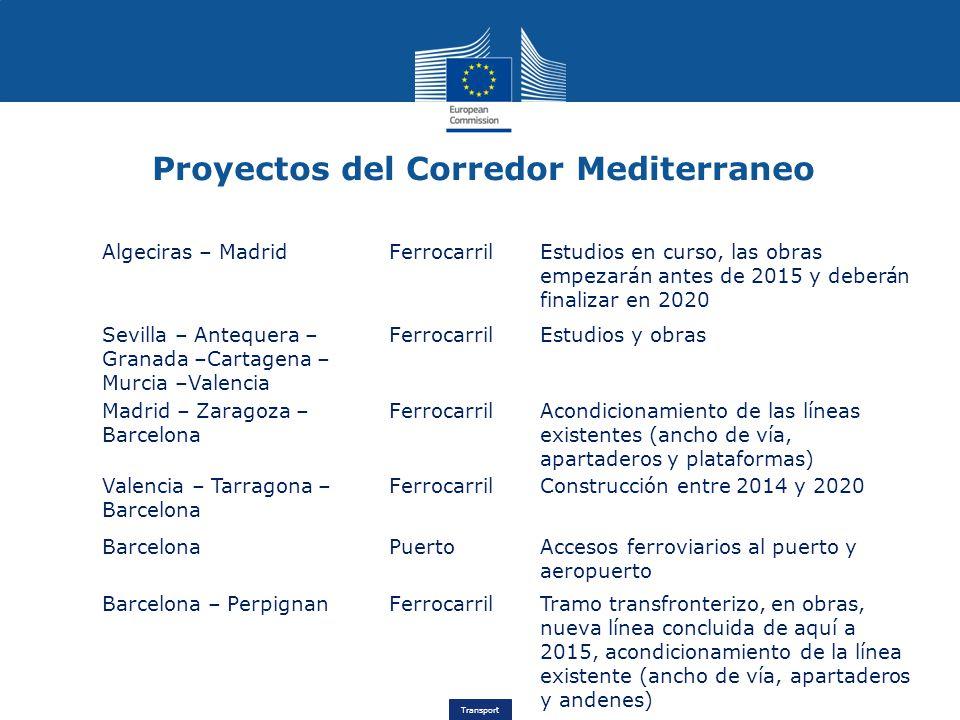 Proyectos del Corredor Mediterraneo