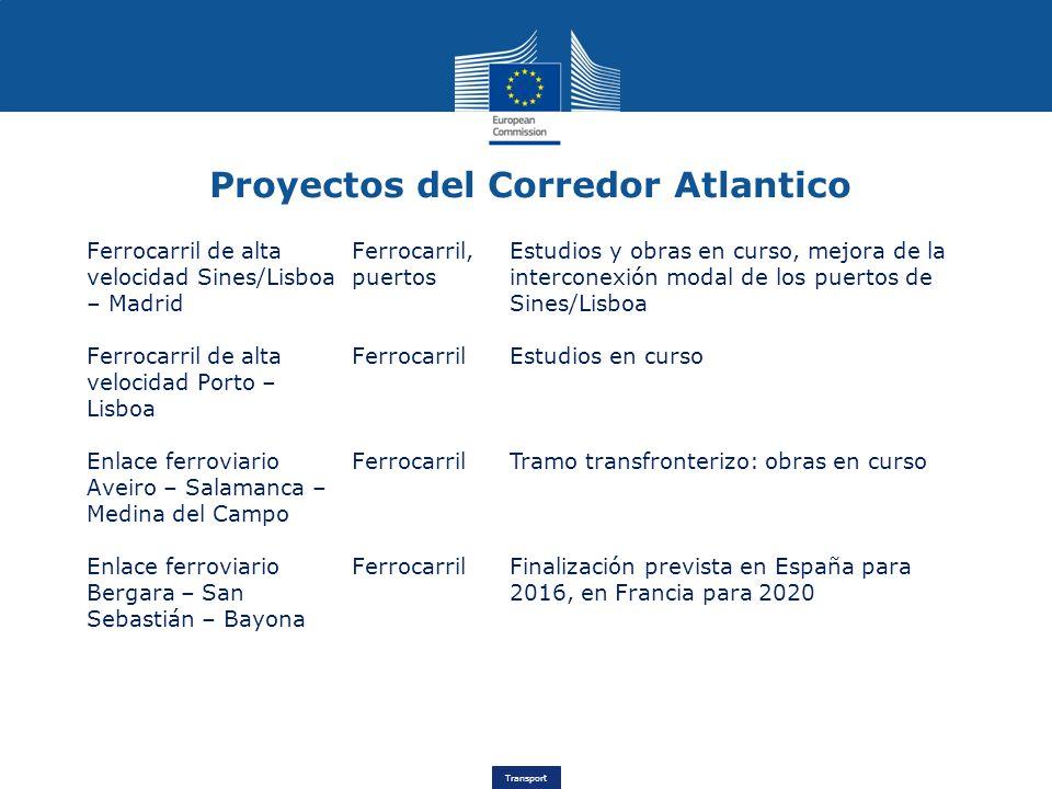 Proyectos del Corredor Atlantico