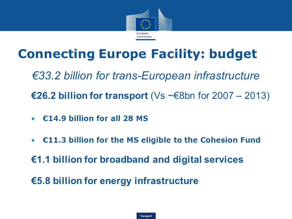 €33.2 billion for trans-European infrastructure