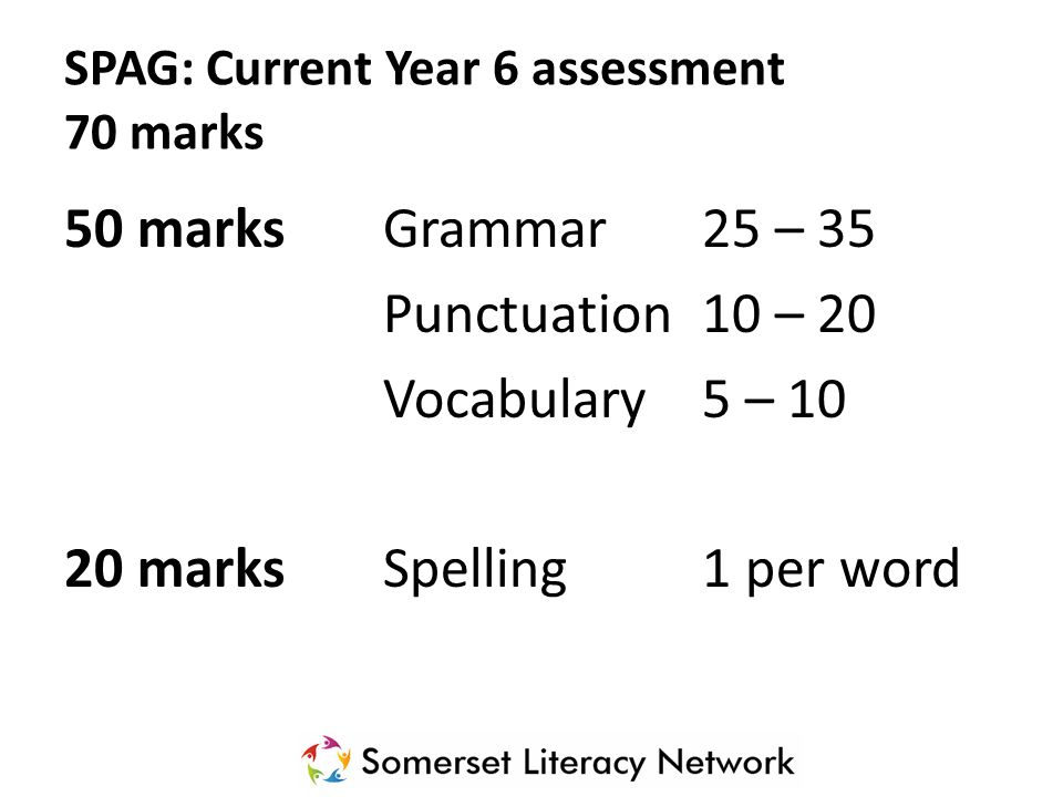 SPAG: Current Year 6 assessment 70 marks