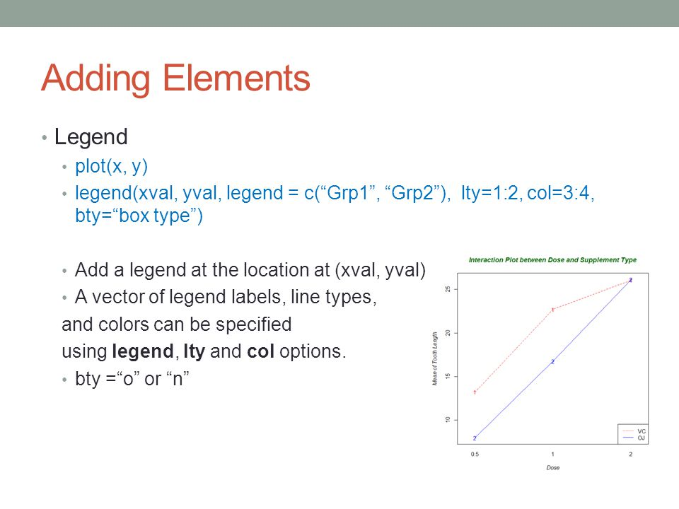 Adding Elements Legend plot(x, y)