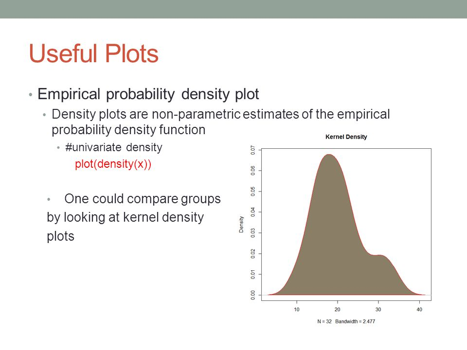 Useful Plots Empirical probability density plot