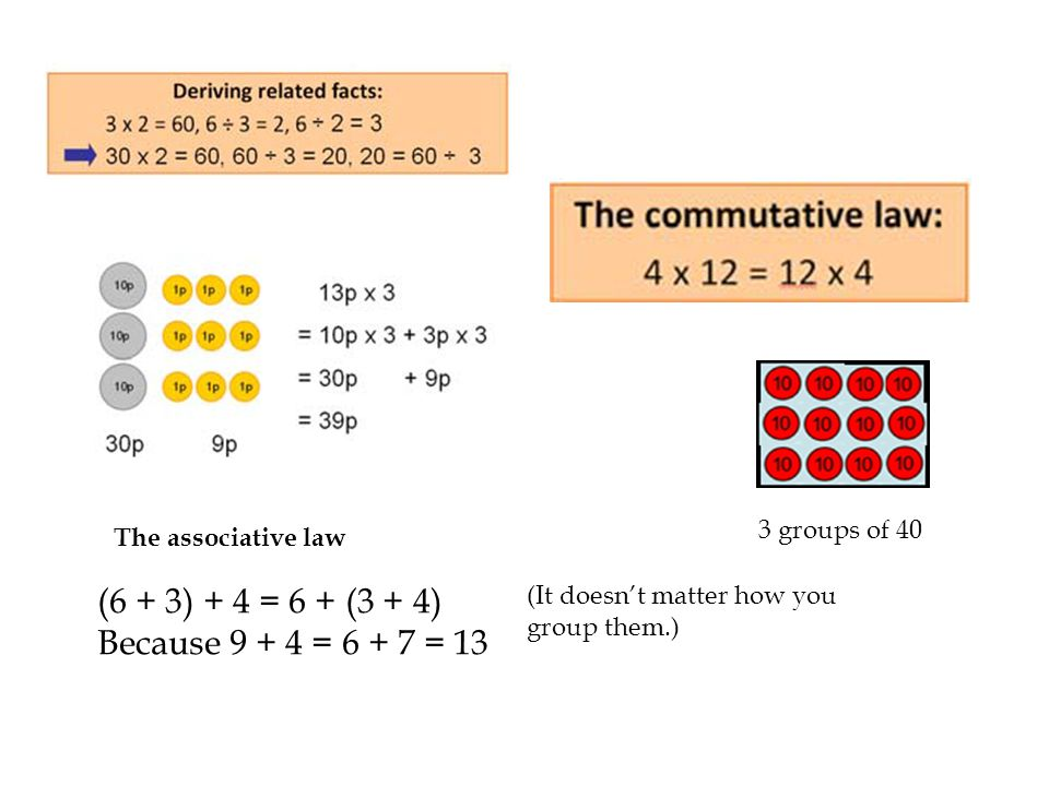(6 + 3) + 4 = 6 + (3 + 4) Because 9 + 4 = 6 + 7 = 13