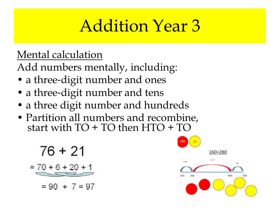Addition Year 3