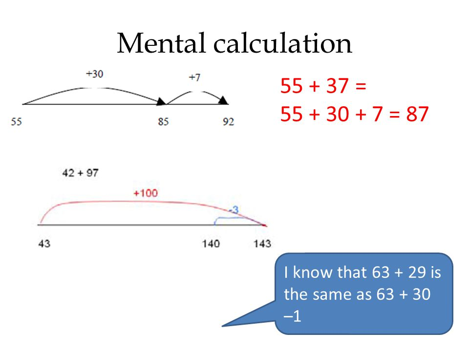 Mental calculation 55 + 37 = 55 + 30 + 7 = 87 I know that 63 + 29 is
