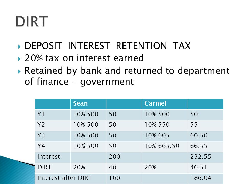 DIRT DEPOSIT INTEREST RETENTION TAX 20% tax on interest earned