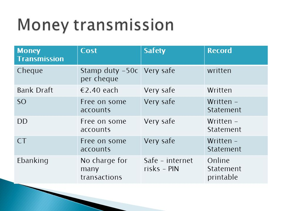 Money transmission Money Transmission Cost Safety Record Cheque