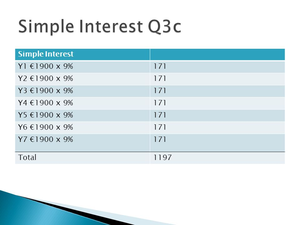 Simple Interest Q3c Simple Interest Y1 €1900 x 9% 171 Y2 €1900 x 9%