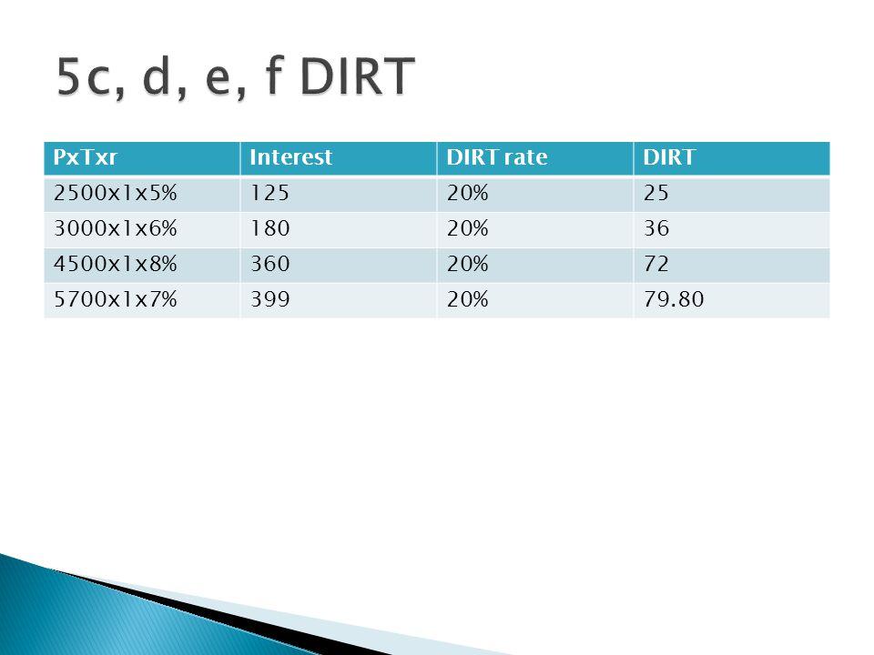 5c, d, e, f DIRT PxTxr Interest DIRT rate DIRT 2500x1x5% 125 20% 25