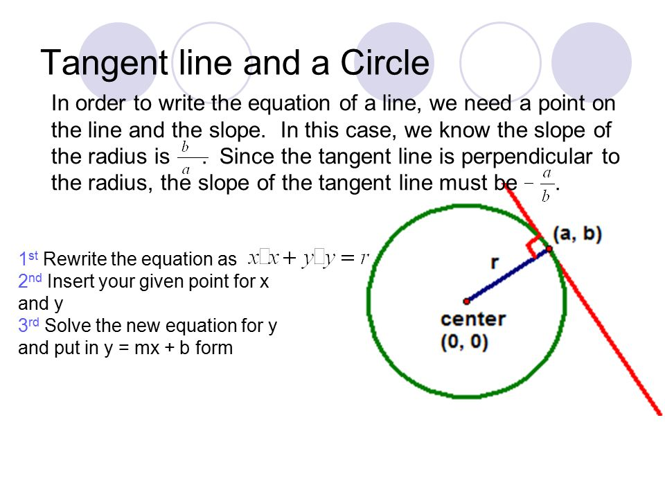 Tangent line and a Circle